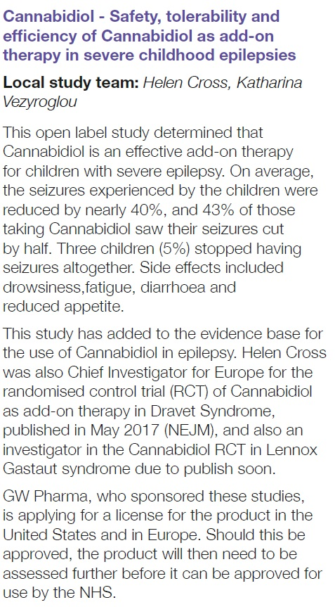 Cannabidiol in Research Report