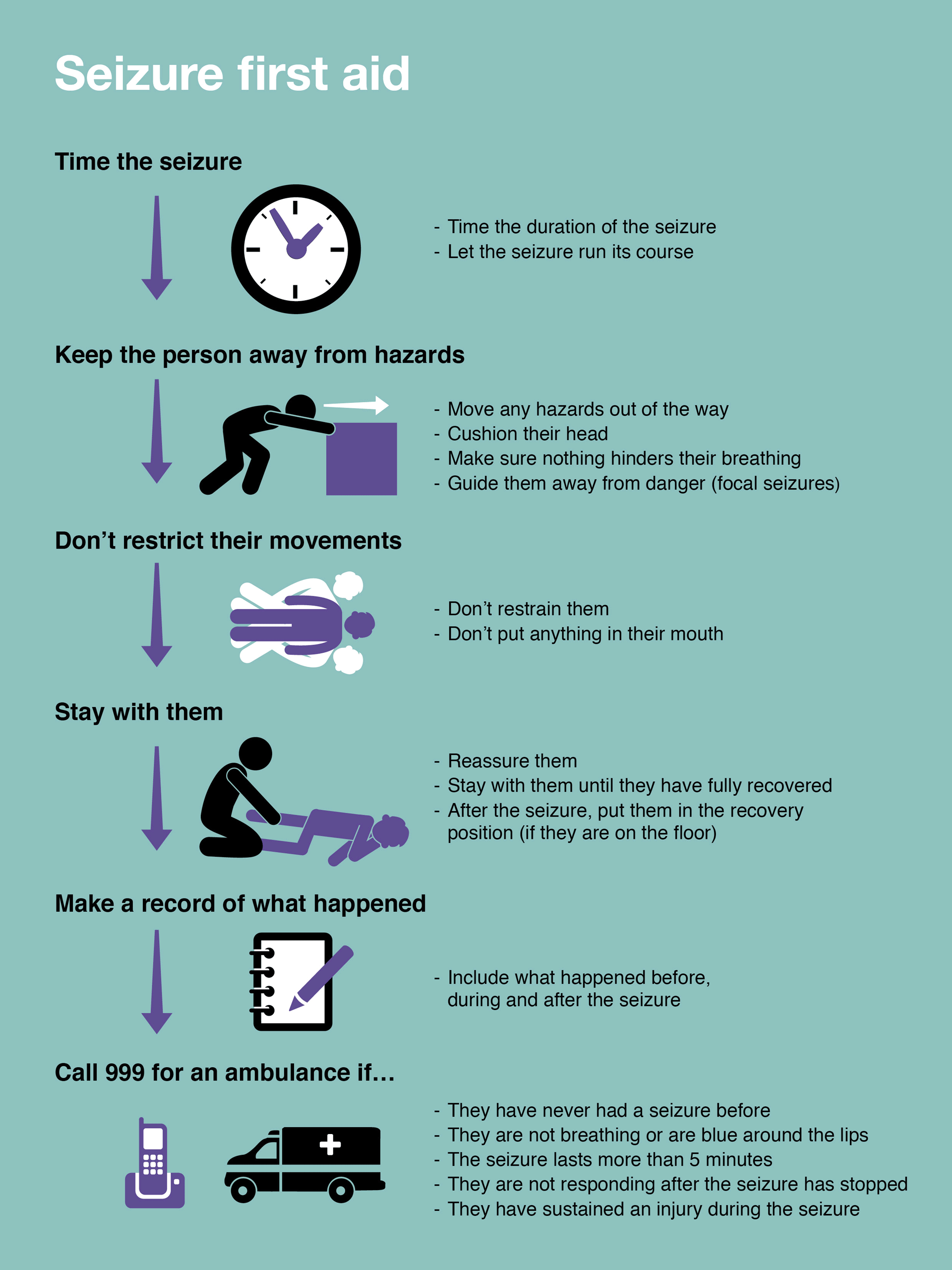 First Aid for Seizures