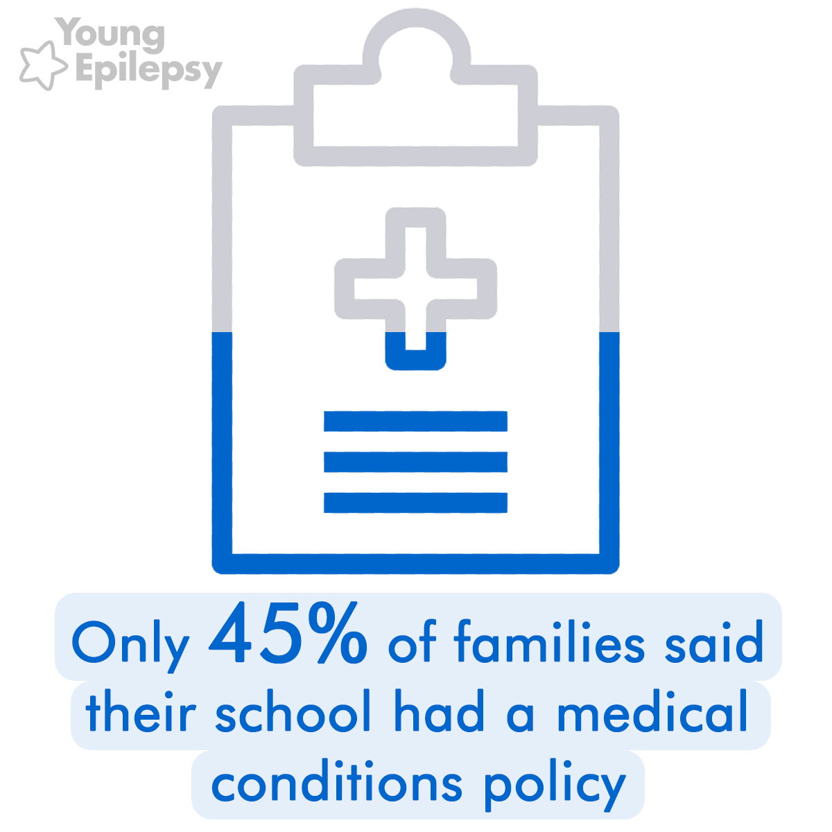 Medical Conditions Policy Blue