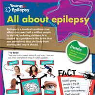 Epilepsy information for schools – Key Stage 3 magazine